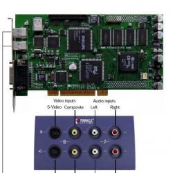 Хардуерен Digital Analog Видео capture Pinnacle Dv500... 198лв.
